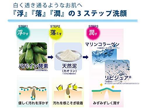 ペリカン石鹸『スーパーマリンコラーゲン』