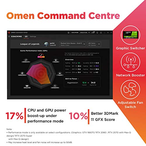 HP OMEN Gaming Laptop, Ryzen 7-4800H, 15.6-inch 144 Hz FHD Screen, 16GB DDR6 RAM, 4GB NVIDIA 1650ti Graphics, 512GB SSD, Windows 10 with Advanced Thermal Management, 15-en0501AX