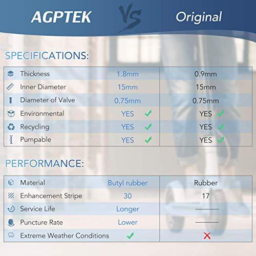 AGPTEK A-M365-EU