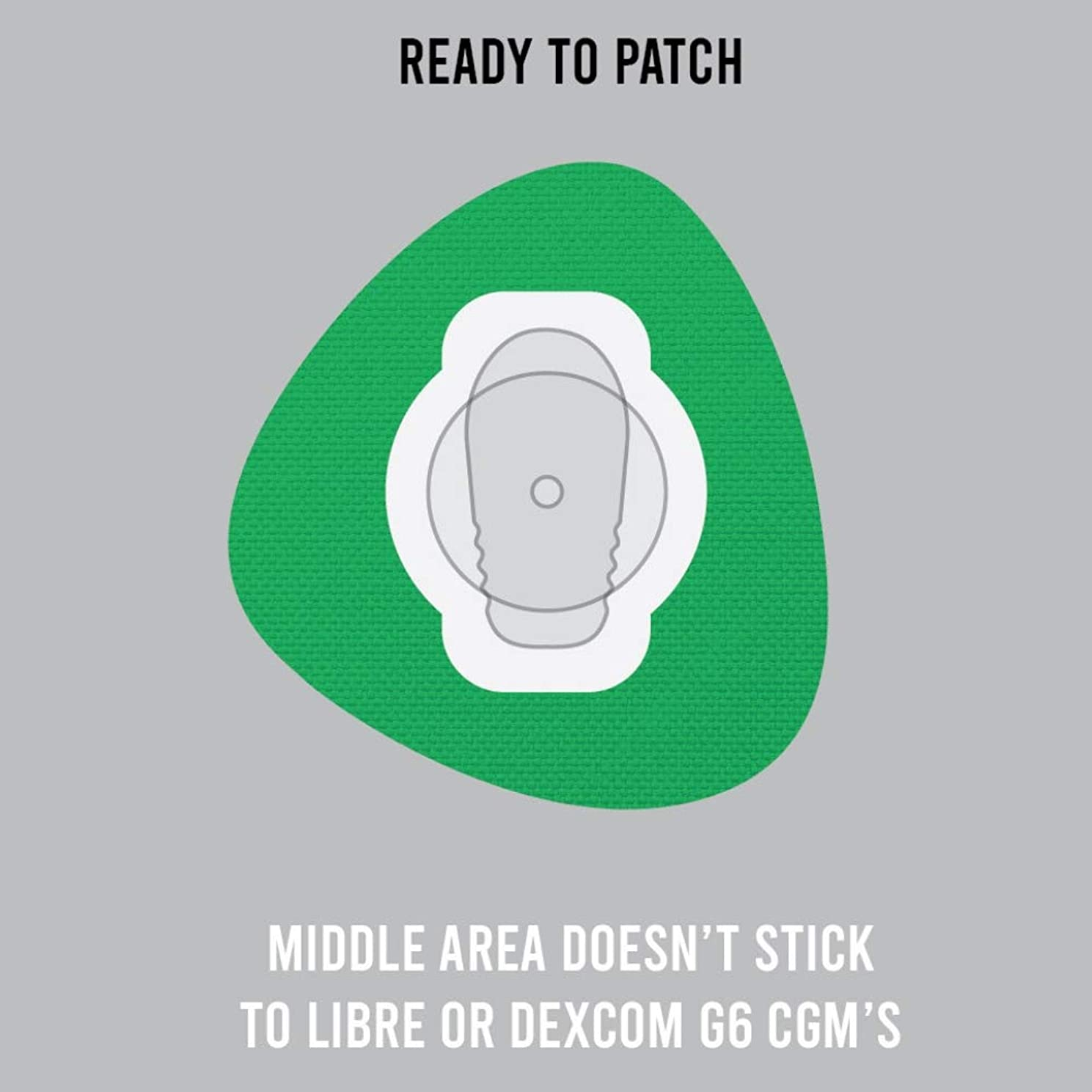 NOT JUST A PATCH - G6 Adhesive Patches - Libre CGM Sensor Protection Patch - Waterproof Hypoallergenic Adhesive - 20 Pack CGM Patches for Diabetics - Long Fixation – Green