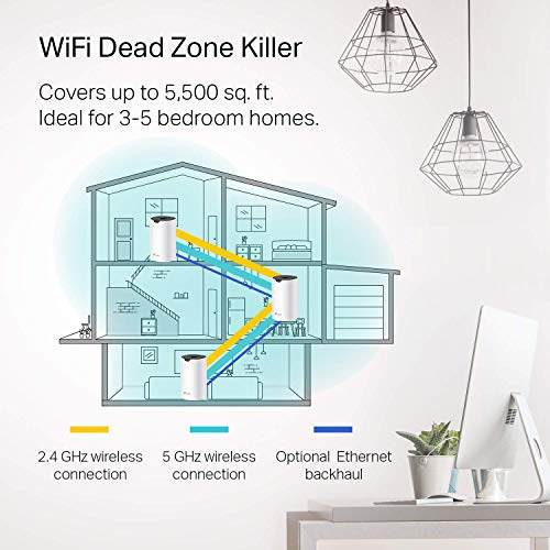 TP-Link Deco Whole Home Mesh WiFi System– Up to 5,500 Sq.ft. Coverage, WiFi Router/Extender Replacement, Gigabit Ports,Seamless Roaming, Parental Controls, Works with Alexa(Deco S4 3-Pack) (Renewed)