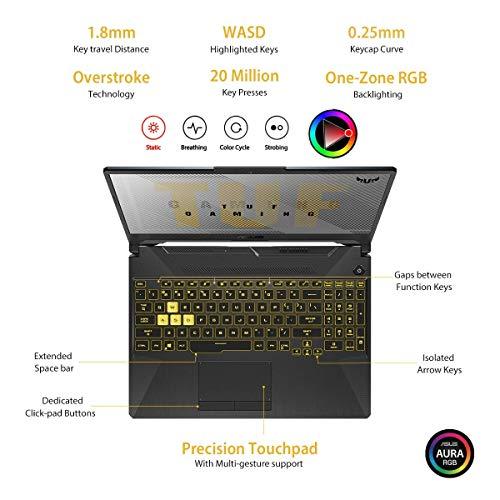 ASUS TUF A15 Laptop 15.6