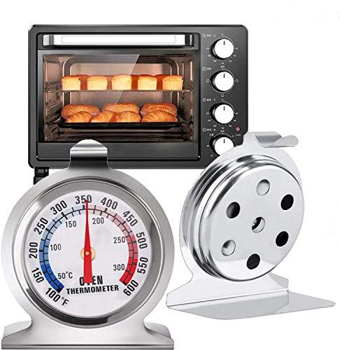 termómetro para horno fabricante TECHVIDA