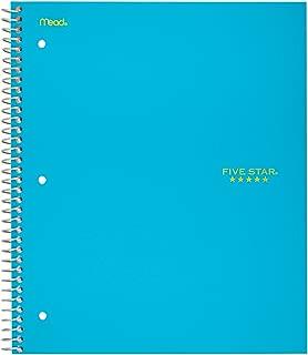 Best spiral graph paper notebook Reviews