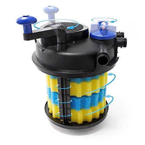 SunSun CPF-5000 Druckteichfilter UVC 11 W 9000 L/h Teich Filter Teichfilter - 4