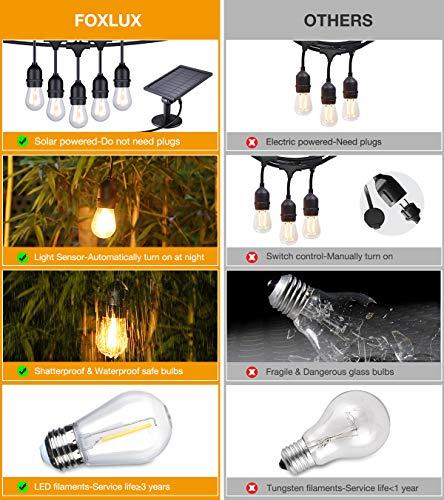 Foxlux Solar String Lights - 48 ft LED Outdoor String Lights - Shatterproof, Waterproof Pergola Lights - 15 Hanging Sockets, Light Sensor, S14 Edison Bulbs - Decor for Patio, Backyard, Garden, Bistro