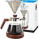 GROSCHE Frankfurt Pour Over Coffee Maker System with Reusable coffee filter Filter and Coffee carafe. 600ml/20.3 fl. oz pour over coffee dripper