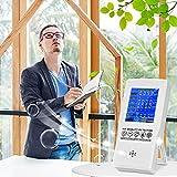InLoveArts Rilevatore di qualità dell'aria, Air Quality Monitor Professional Versatile Monitor multifunzionale della qualità dell'aria per uso domestico, strumento di test CO2 / HCHO/TVOC/ PM2.5/ PM10