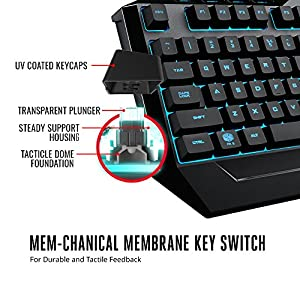 Cooler Master Devastator 3 Gaming Keyboard & Mouse Combo, 7 Color Mode LED Backlit, Media Keys, 4 DPI Settings, Model:SGB-3000-KKMF1-US