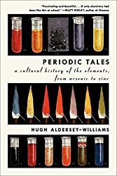 , How Did Aluminum Journey From Royal Museums To Beverage Cans?, Science ABC, Science ABC