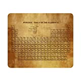 Nicokee Science Gaming Mouse Pad Elements Chemistry Table Vintage Old Design for Scientists Student Print Non-Slip Rubber Mouse Pad for Computers, Laptop, Office 9.5 Inch x 7.9 Inch