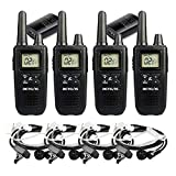 Retevis Two Way Radios Review and Comparison
