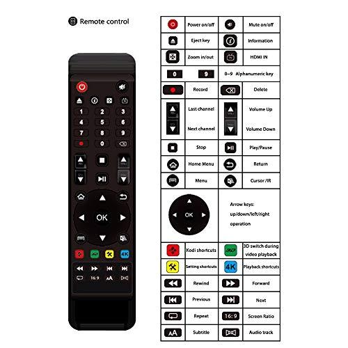 Freestream Remote