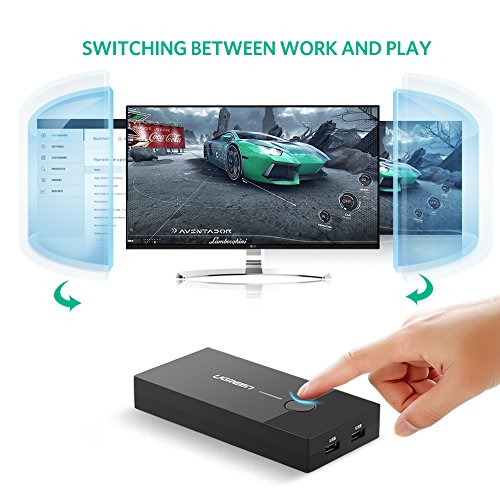 UGREEN USB KVM Switch Box 2 Port VGA Video Sharing Adapter 2 in 1 Out Manual Switcher with USB Cables for Computer, PC, Laptop, Desktop, Monitor, Printer, Keyboard, Mouse Control