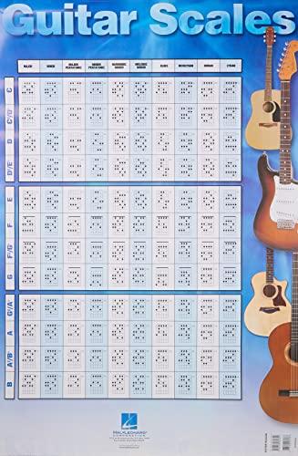Guitar Chords - Wall Chart