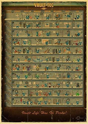 xiangpiaopiao Póster Retro De Nuka Cola Fallout 2345, Póster De Papel Vintage, Pintura De Pared, Decoración del Hogar, Arte De Pared 40X50Cm Lj-91