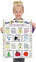 Ready-to-Decorate Emojis About Me Posters - Set of 24