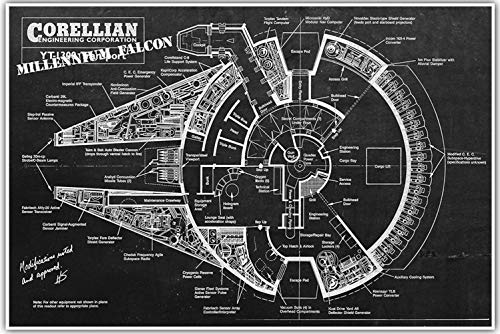 Vintage Patent Star Wars Millennium Falcon, Patent Poster, Blueprint Poster, Star Wars Art, star wars print garage decor man cave art, Gift, Poster Print, Patent