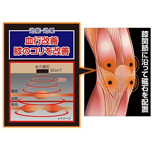 『磁気治療器 メディカルらーく 膝用(片足)』のトップ画像