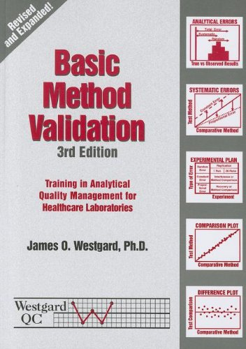 Compare Textbook Prices for Basic Method Validation: Training in Analytical Quality Management for Healthcare Laboratories 3rd ed. Edition ISBN 9781886958258 by Westgard, James O