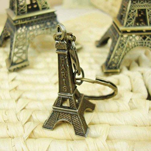 Gankmachine Tour Souvenir Vintage Eiffel Tower París Francia Souvenir Metal Modelo 5cm (con Llavero)