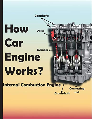 How Car Engine Works? internal combustion engine : An under the hood, Car Science, engine parts, inline engine, V engine, four stroke engine, for kids. ( colorful interior )