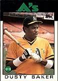 1986 Topps Baseball Card #645 Dusty Baker