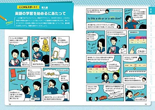 中学自由自在英語:中学生向け参考書/基礎から難関校受験まで(受験研究社)
