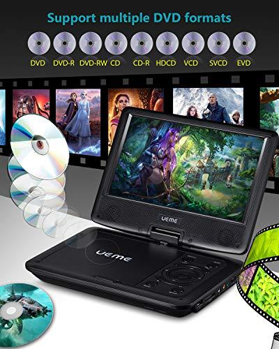SYNAGY 10.1Pulgadas Reproductor de DVD portátil Reproductor de CD
