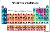 Periodensystem der Elemente Wissenschaft Chemie Schule