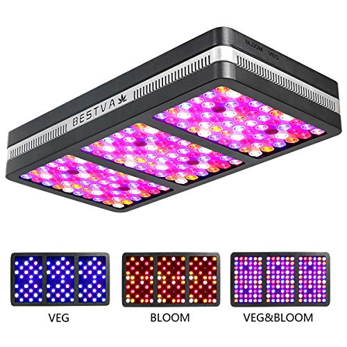 BESTVA SAMSUM Series 2000W COB LED Grow Light Full Spectrum Grow Lamp for Hydroponic Indoor Plants Veg and Flower (6 Dim Infrared Rays)