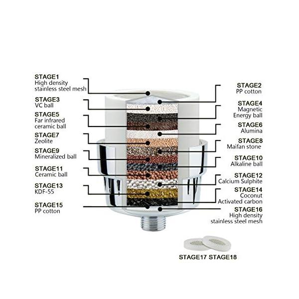 Ecomky Spain Pack 2 Cartuchos Recambio Filtro Ducha Universal 18 Etapas Reemplazable Compatible Filtros 10,12,15,17…