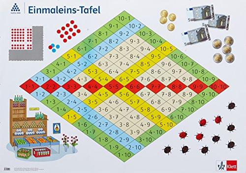 Rechenposter Einmaleins-Tafel 2: Poster mit Einmaleins-Tafel (DIN A 0) Klasse 2 (Programm Mathe 2000+)