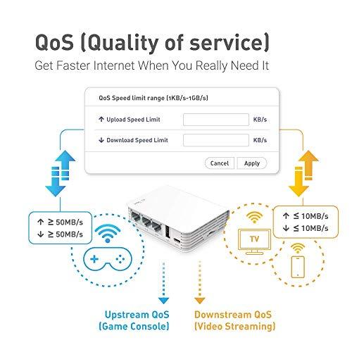 GL.iNet GL-AR750 (Creta) AC VPN Reiserouter, 300Mbps(2.4G)+433Mbps(5G) Wi-Fi, 128MB RAM, MicroSD-Speicherunterstützung, Repeater Bridge, OpenWrt/LEDE vorinstalliert, Netzadapter