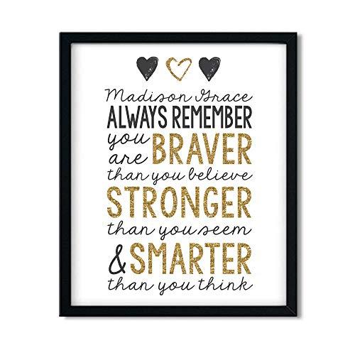 Personalized Always Remember Print | Inspirational Wall Art | Girl's Bedroom Decor | Womens Office Decor | Dorm Decor | Teenage Girl Gift | Motivational Poster | Girl Power Decor | Inspirational Quote