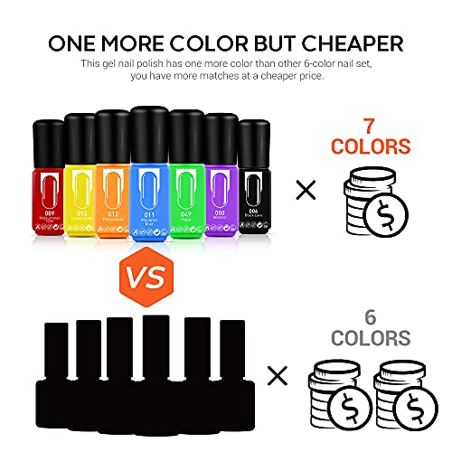 Bright orange nails _image1