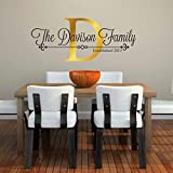 Family Name Decal - Last Name Decal - Personalized Name Wall Decal - Est Year Monogram