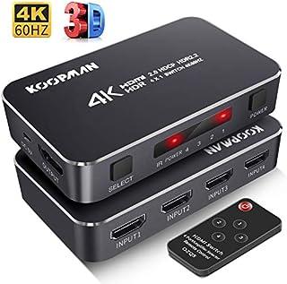 4K HDR HDMI Switch, Koopman