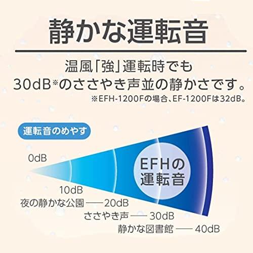 ダイニチ(Dainichi)加湿セラミックファンヒーター暖房1200W加湿木造和室8畳まで/プレハブ洋室13.5畳までホワイトEFH-1200F-W