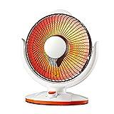 LIIYANN Mini Ventilateur de Chauffage, radiateur soufflant et radiateur de Coffre-Fort, radiateur à économie d'énergie 2...