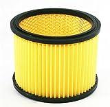 Grizzly Tools - Filtro plisado para aspiradora Nilfisk 107402338 (húmedo/seco)