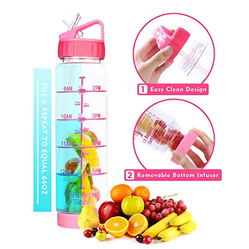 17 best lemon juicer fruit infuser water bottle for 2021