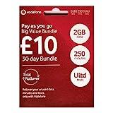 Vodafone Pay As You Go- Incluye Estándard,Micro & Nano Triple SIM Tarjeta para IPHONE 4,4S,5, 5C,5S,6, 6S,6 Ipad Air/Air2/GALAXY S2 /S3 /S4 /S5 /S6/S6-EDGE/TABULADOR DE GALAXIA/NOTAS Sin límite
