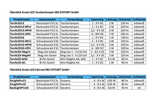 TorchLED10-Energiesparende-1-Watt-LED-Ersatzbirne-fr-Taschenlampen-Schraubgewinde-E10-19-Volt