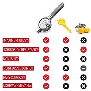 Ultimate Manual Lemon Squeezer - Effortless Lemon, Lime, Orange, Citrus Fruit Juicer - Pro-Grade, Stainless Steel… |