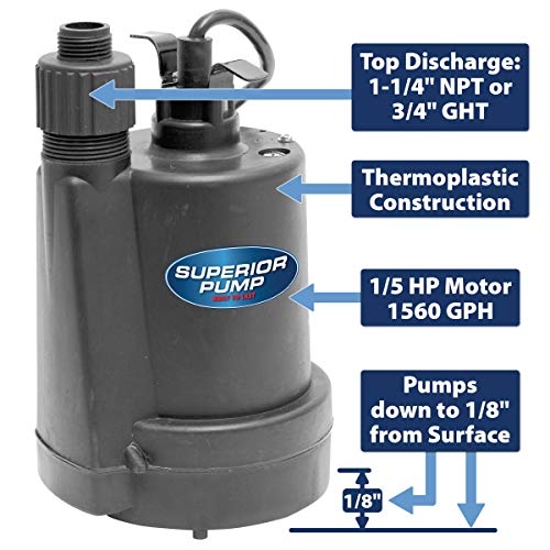 Superior Pump 91025 1/5 HP Thermoplastic Submersible Utility Pump with 10-Foot Cord, Black