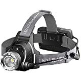 NesRabbit Headlamp High Power LED Head-Mounted Induction Zoom Headlights,USB Rechargeable LED Head Lamp, Ultra Brigh Head Flashlight,HeadLamps for Adults, Camping, Outdoors & Hard Hat Work