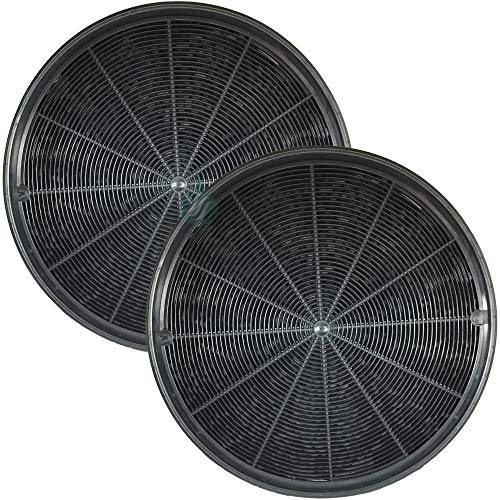 Solution Ahead - Charcoal Replacement Filter for Range Hood - Compatible with GE JXCF72 | WB02X24842 | WB02X24841 | Bosch HUIF06UC | 11013078 - (2-Pack)