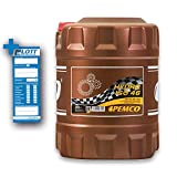 20 Liter PEMCO Hydro ISO 46 Hydrauliköl HLP 46