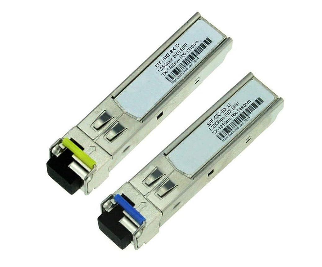 ホールドオール手がかりの間でLODFIBER SFP-GIG-BX-U/SFP-GIG-BX-D Alcatel-Lucent対応互換 1.25G 1310/1490nm BIDI 10km SFP トランシーバ モジュール